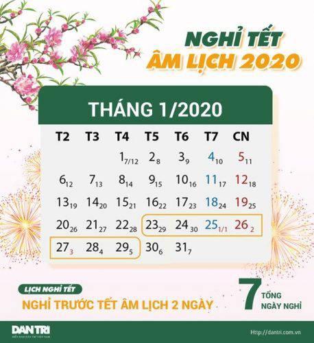 Chốt phương án nghỉ Tết Nguyên đán Canh Tý 2020 tổng cộng 7 ngày nghỉ. Ảnh: Dân Trí